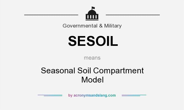What does SESOIL mean? It stands for Seasonal Soil Compartment Model