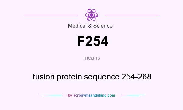 What does F254 mean? It stands for fusion protein sequence 254-268