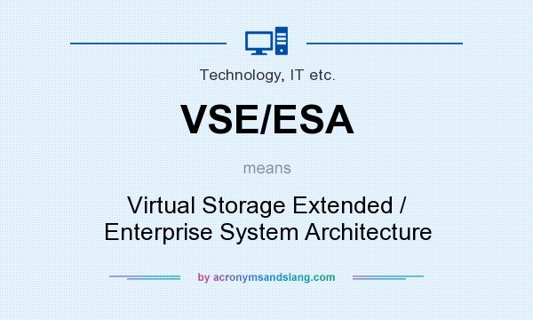 What does VSE/ESA mean? It stands for Virtual Storage Extended / Enterprise System Architecture
