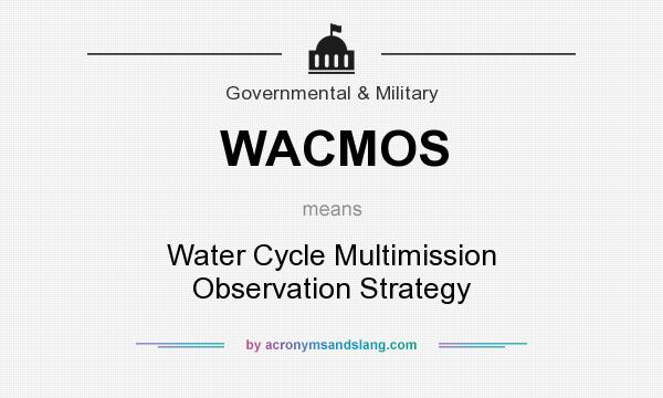What does WACMOS mean? It stands for Water Cycle Multimission Observation Strategy