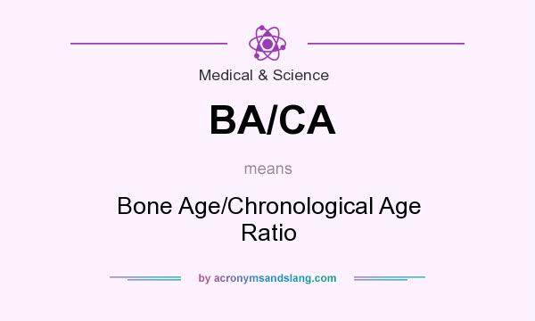 What does BA/CA mean? It stands for Bone Age/Chronological Age Ratio