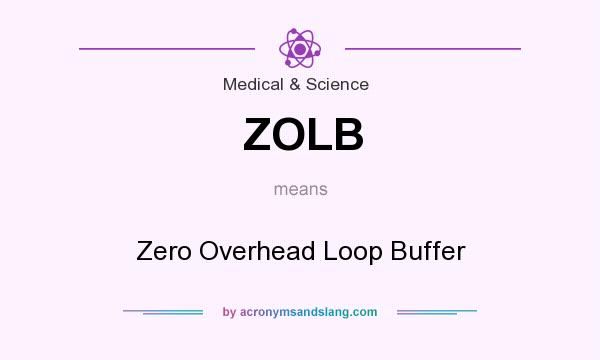 What does ZOLB mean? It stands for Zero Overhead Loop Buffer