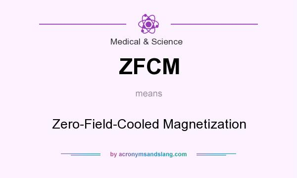 What does ZFCM mean? It stands for Zero-Field-Cooled Magnetization