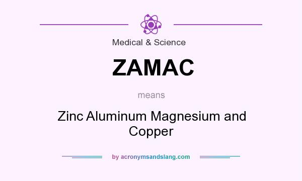 What does ZAMAC mean? It stands for Zinc Aluminum Magnesium and Copper