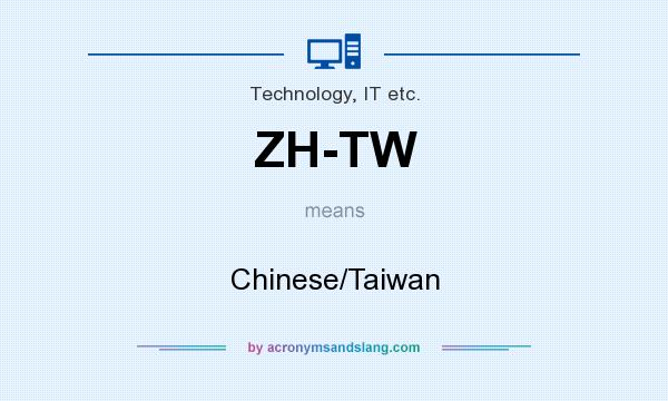 What does ZH-TW mean? It stands for Chinese/Taiwan