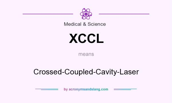 What does XCCL mean? It stands for Crossed-Coupled-Cavity-Laser