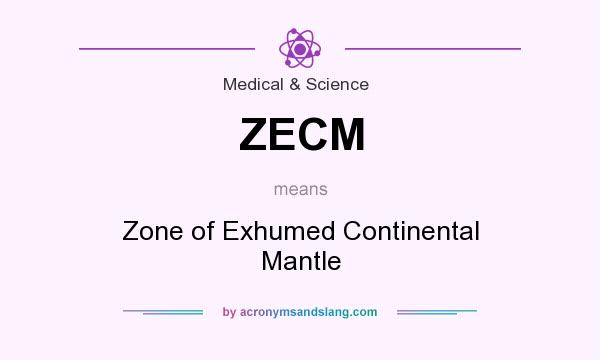 What does ZECM mean? It stands for Zone of Exhumed Continental Mantle