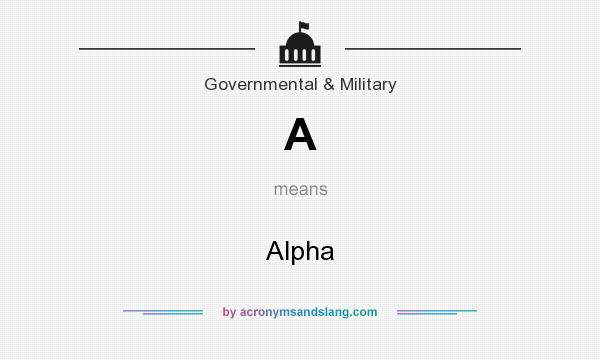 What does A mean? It stands for Alpha
