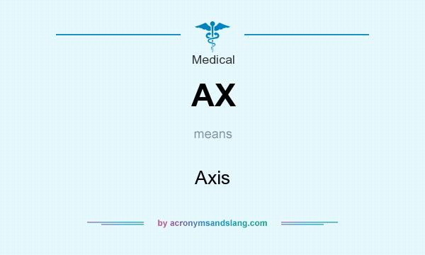 What does AX mean? It stands for Axis