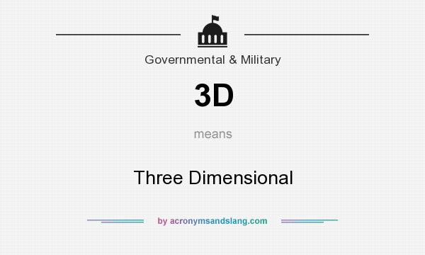 What does 3D mean? It stands for Three Dimensional