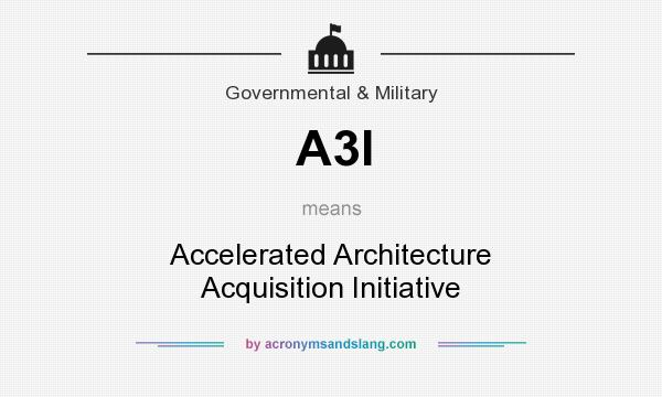 What does A3I mean? It stands for Accelerated Architecture Acquisition Initiative