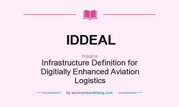 definition of logistics