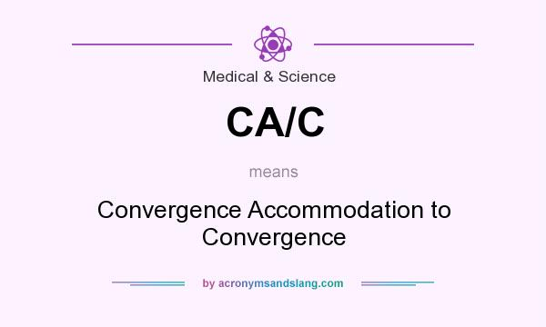 What does CA/C mean? It stands for Convergence Accommodation to Convergence