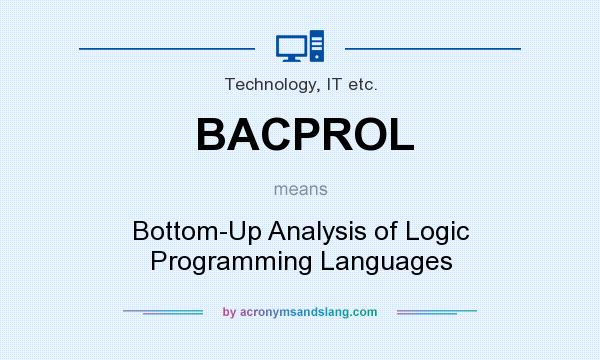 What does BACPROL mean? It stands for Bottom-Up Analysis of Logic Programming Languages