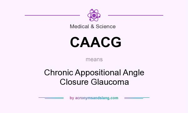 What does CAACG mean? It stands for Chronic Appositional Angle Closure Glaucoma