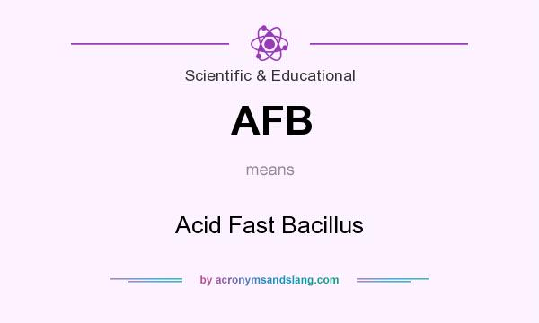What does AFB mean? It stands for Acid Fast Bacillus