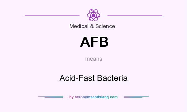 What does AFB mean? It stands for Acid-Fast Bacteria