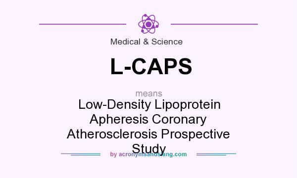 What does L-CAPS mean? It stands for Low-Density Lipoprotein Apheresis Coronary Atherosclerosis Prospective Study
