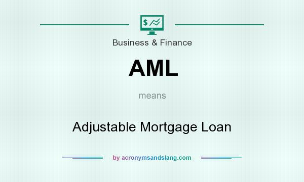 What does AML mean? It stands for Adjustable Mortgage Loan